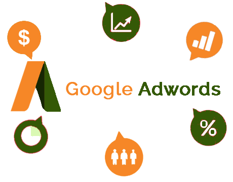google adwords from exlima